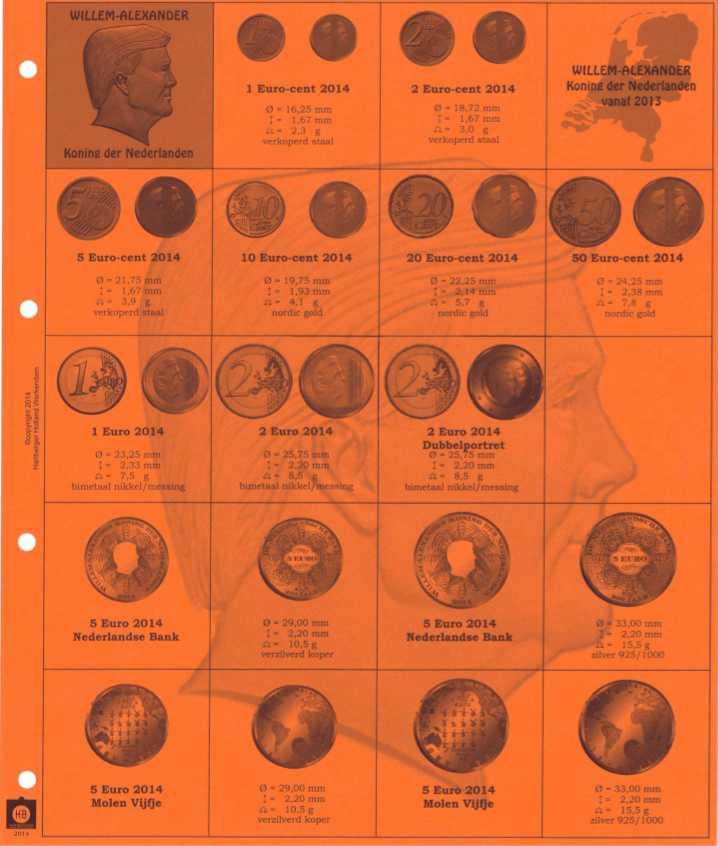 Hartberger Nachträge für Coincard Alben